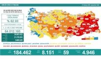 21 Temmuz koronavirüs salgınında günlük vaka sayısı 8 bin 151 oldu