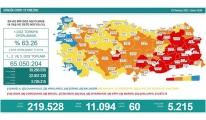 23 Temmuz koronavirüs salgınında günlük vaka sayısı 11 bin 94 oldu