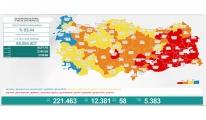 24 Temmuz koronavirüs salgınında günlük vaka sayısı 12 bin 381 oldu