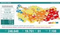 27 Temmuz koronavirüs salgınında günlük vaka sayısı 19 bin 761 oldu