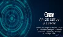 #Ar-Ge 250'de zirve TUSAŞ'IN
