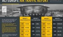 Atatürk Havalimanı Avrupa'nın zirvesine çıktı!