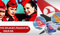 THY'de Bodrum-İstanbul Bilet Fiyatı 511 Lira Oldu.