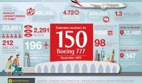 Emirates, 859 Bininci Uçuşuyla Bir İlke Daha İmza Attı
