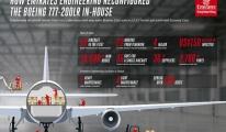 Emirates, ikinci Boeing 777-200LR uçağını yeniden düzenledi