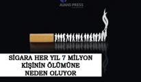 En Çok Sigara İçilen ülke Endonezya