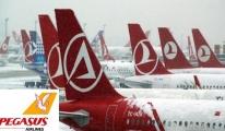 Hava Yolu Şirketleri Personel Alımı İlanı Yayımladı!