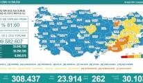 Koronavirüs salgınında günlük vaka sayısı 23 bin 914 oldu