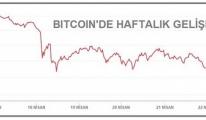 KRİPTOPARA - Bitcoin 48,827 dolardan döndü