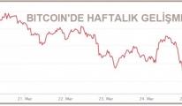 KRİPTOPARA - Bitcoin 50,000 dolardan yukarı döndü