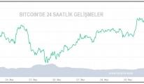 KRİPTOPARA - Bitcoin 57,000 doların üzerine yükseldi