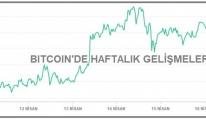KRİPTOPARA - Bitcoin 62,000, toplam hacim 2.26 trilyon doların üzerinde