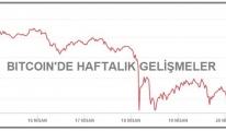 KRİPTOPARA - Piyasa hacmi yeniden 2.0 trilyon doları aştı
