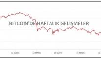 KRİPTOPARA-Piyasa hacmi yeniden 2.0 trilyon doların altında