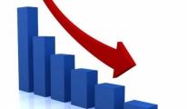 Ticaret Ve Hizmet Sektörlerinde Ciro Yüzde 1,5 Azaldı