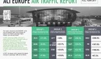 Türk havalimanları Avrupa'da zirvede!