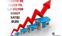 Türkiye'de En Çok Irak'lılar Ev Almış