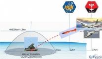 video Demir,HGK-83 mühimmatı seri üretime hazır