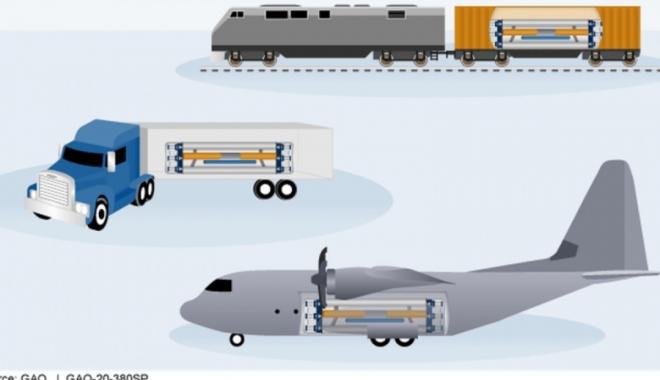ABD'den taşınabilir nükleer reaktör projesi