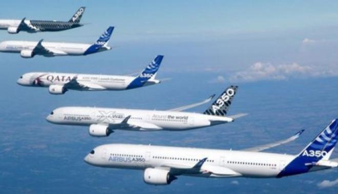 Airbus 2017-2036 Küresel Pazar Tahmin Raporu