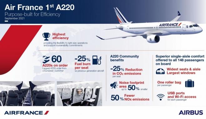 Airbus, 60 adetlik A220 siparişinin ilkini Air France'a teslim etti