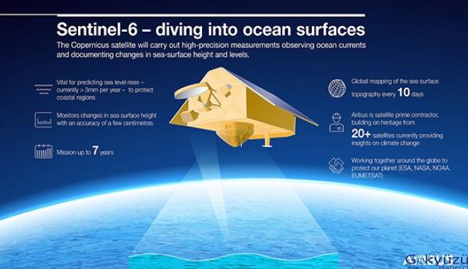 Airbus uyduyu 10 Kasım 2020'de fırlatılması planlanıyor.