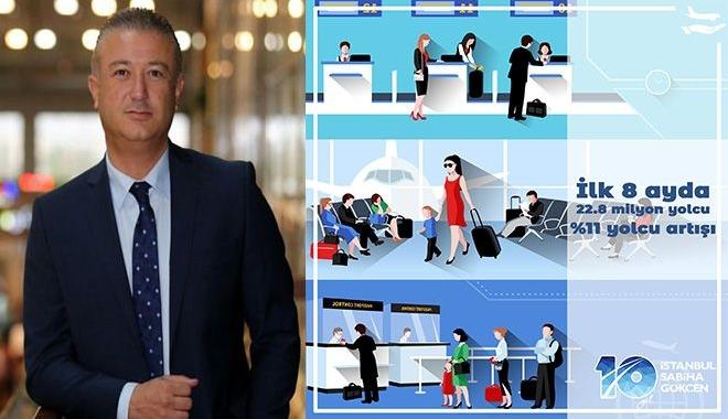 Sabiha Gökçen Havalimanı 22,8 milyon yolcu uçurdu!