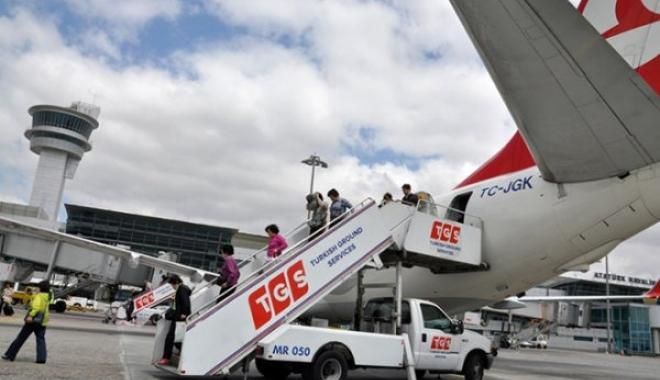 Türk Hava Yolları (THY) Personel Alımı Yapıyor
