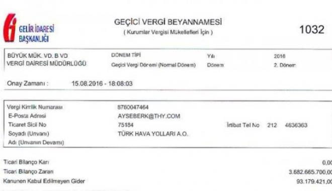 Türk Hava Yolları Toptan Yere Çakıldı!