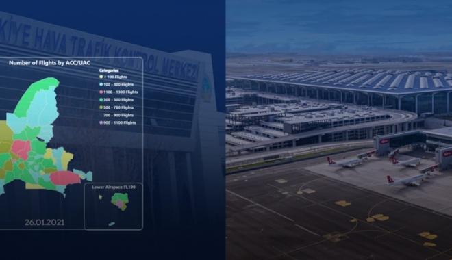 Türkiye bin 297 uçuş ile Avrupa'nın zirvesinde