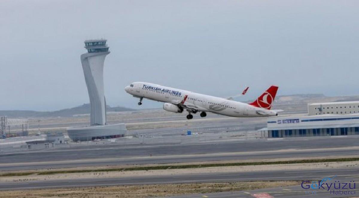 135 kişilik uçak 25 yolcuyla geldi!
