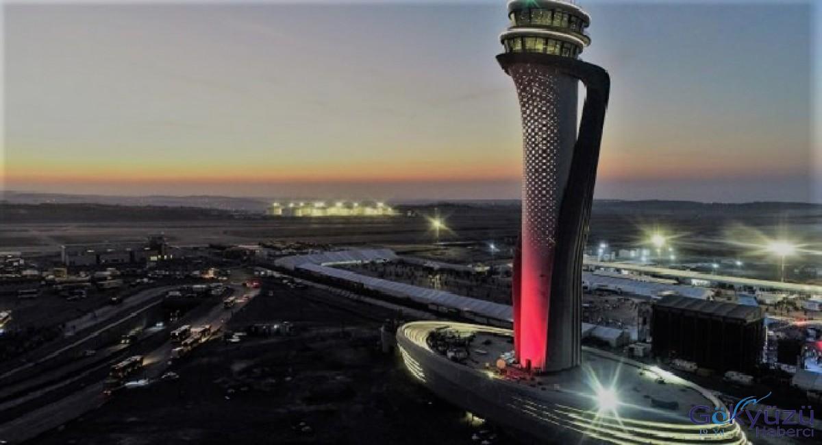 3.Havalimanı'na Malzeme Taşıyacak İki Araca 24 Saat Trafikte Seyir İzni