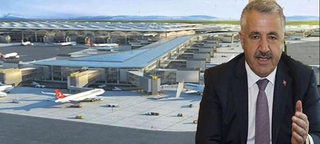 Dev kargo şirketleri, İstanbul 3. Havalimanı'nda