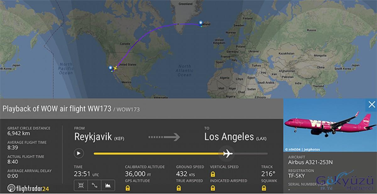 Dünya Rekortmeni Uçak Onur Air'de