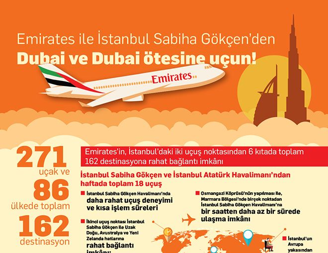 Emirates 'ten 65 Destinasyona Özel İndirimli Fiyatlar!