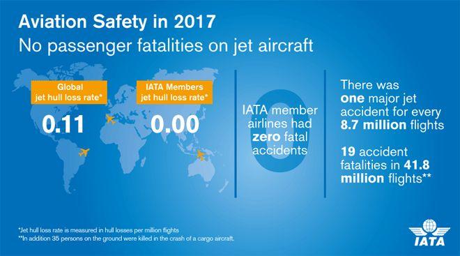 En güvenli yıl 2017!