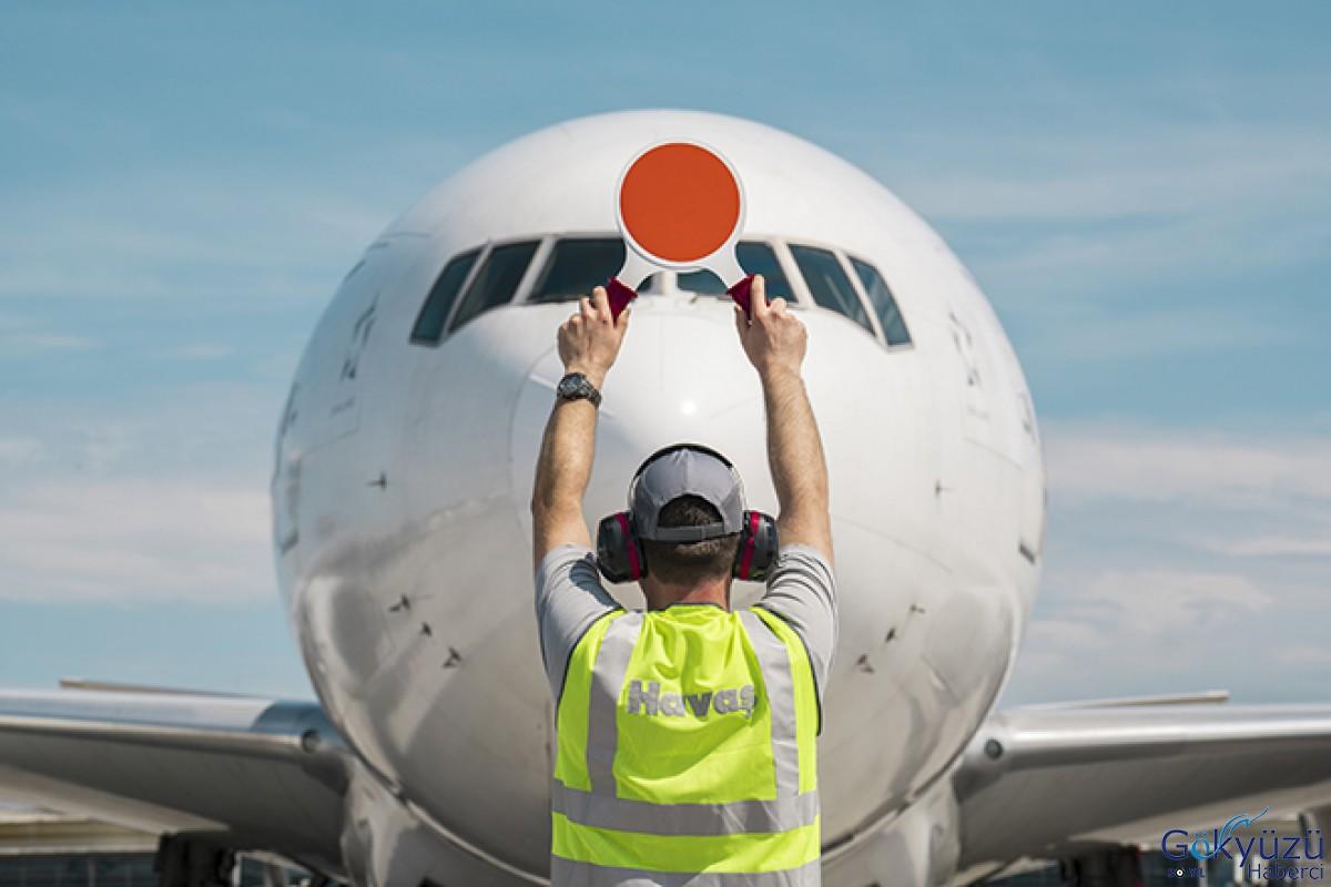 Havaş, IATA'nın DG AutoCheck sistemi