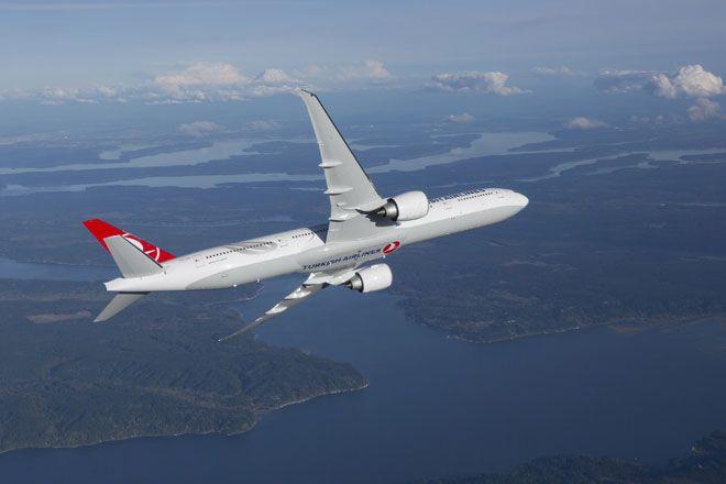 INVEST ISTANBUL , THY'nin Uçak İçe Ekranlarında