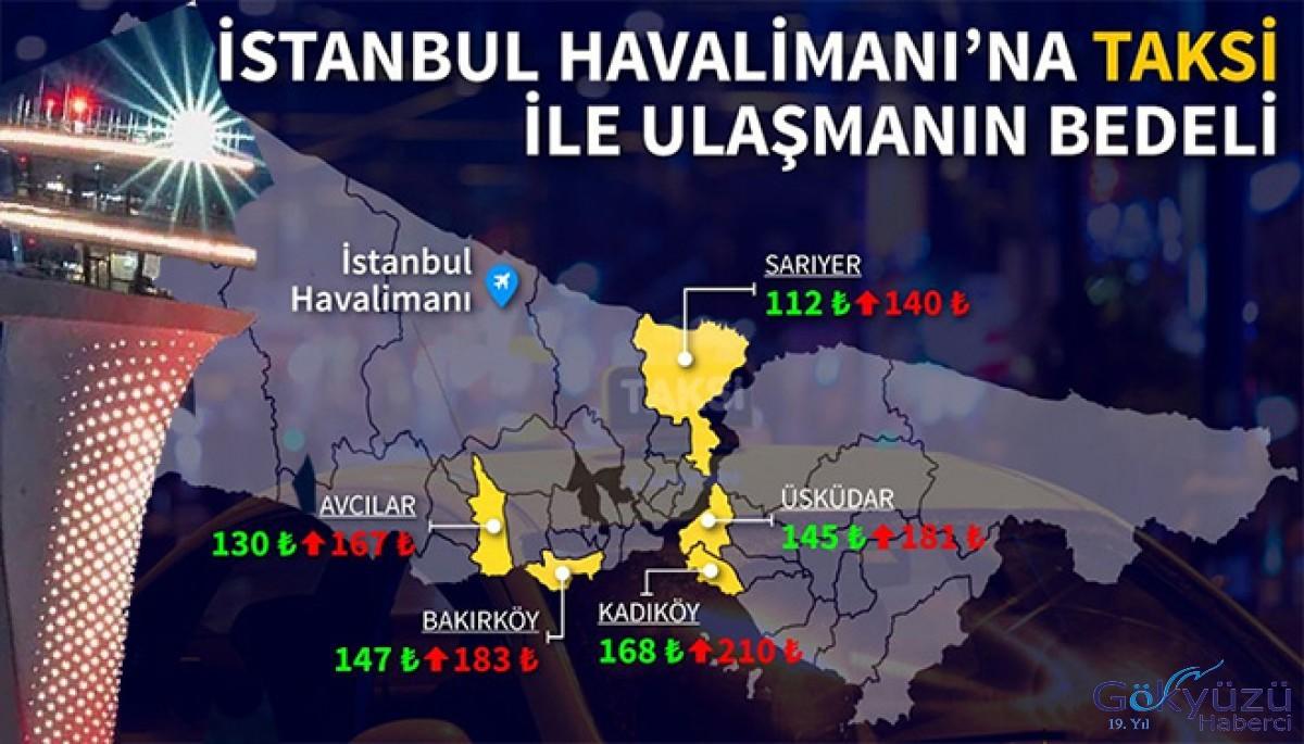 İstanbul havalimanı'ndaki sorunlar!