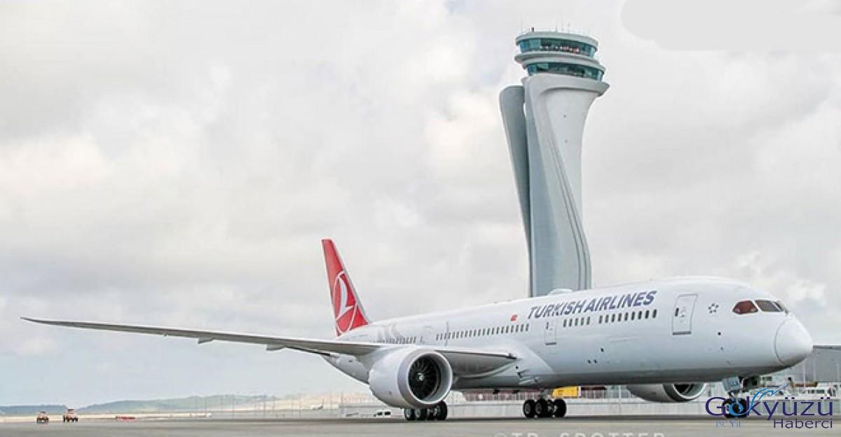 Rüya uçak Antalya'da
