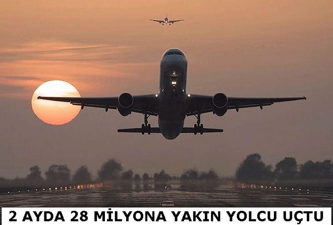 Türkiye'de iki ayda 28 milyona yakın yolcu uçtu ...