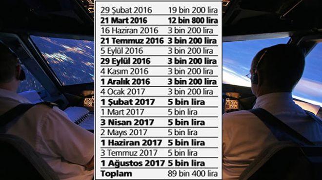 Uçmayan Pilota Havadan 90 Bin Lira!